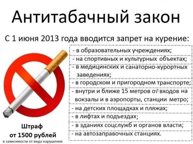 Со скольки лет продают сигареты: с какого возраста, можно ли несовершеннолетним
