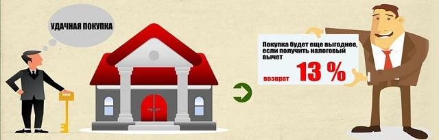 Сбербанк - возврат налогового вычета за покупку квартиры в ипотеку