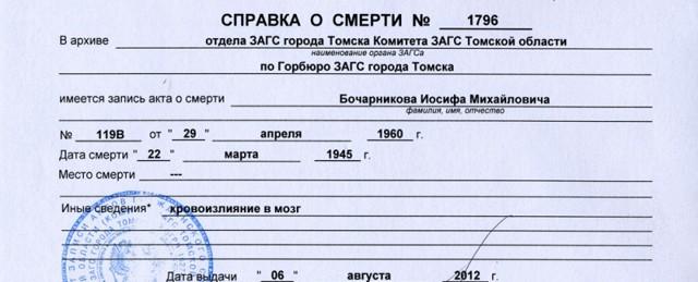 Выписка умершего человека из квартиры: как это сделать после смерти, документы