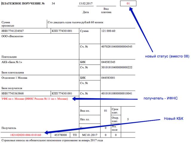Об очередности платежей по исполнительному листу судебным приставам: платежка