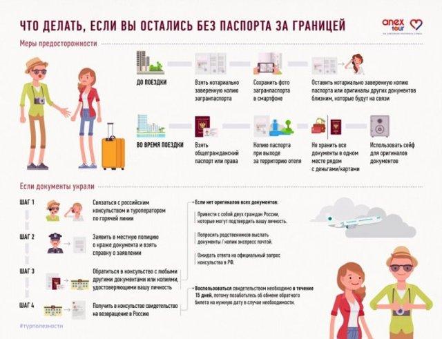 О краже паспорта: что делать, куда обращаться, как восстановить, если украли