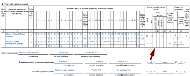Оплата переработки по трудовому кодексу: как рассчитать, компенсация по ТК РФ