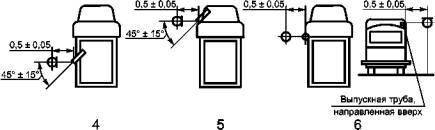 Штраф за езду без глушителя (за прямоток): статья и сумма наказания, оплата