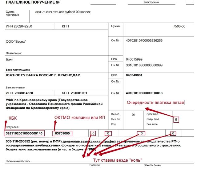 Оплата штрафа в ИФНС, образец платежного поручения в 2018 на уплату штрафов