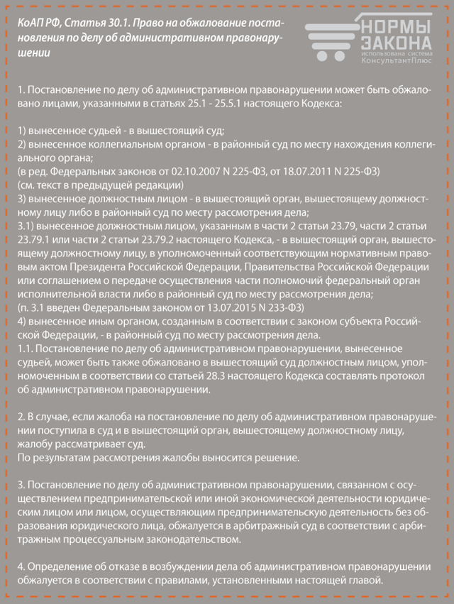 Заявление на обжалование штрафа ГИБДД, образец жалобы на административное нарушение