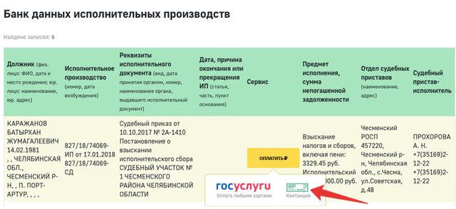 Как оплачивать судебные задолженности: можно ли онлайн, через Госуслуги, ФССП