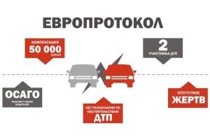 Штраф за скрытие с места ДТП в 2018: размер и сумма наказания, как оплачивать