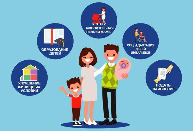 Как используют материнский капитал: какие есть условия, как применить
