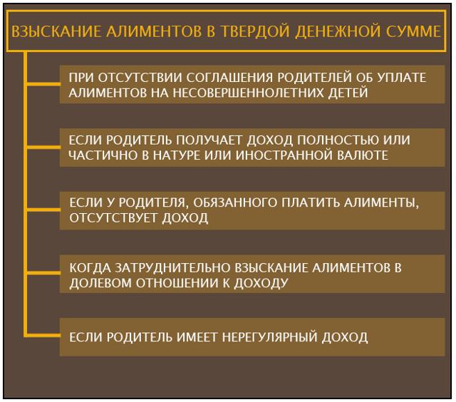 О взыскании алиментов в твердой денежной сумме: решение суда, ст 81 СК РФ