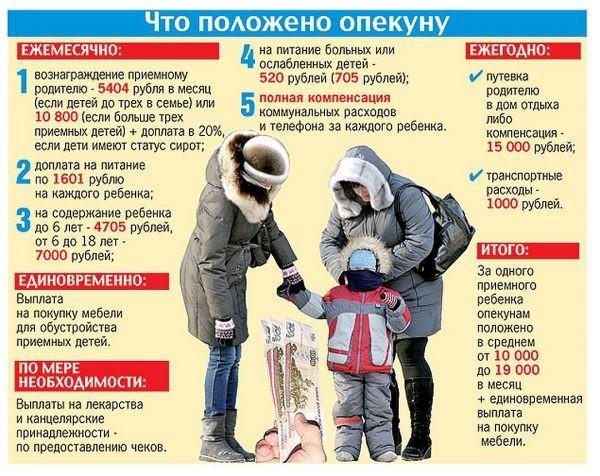 О льготах опекунам несовершеннолетних детей: какие выплаты положены на ребенка