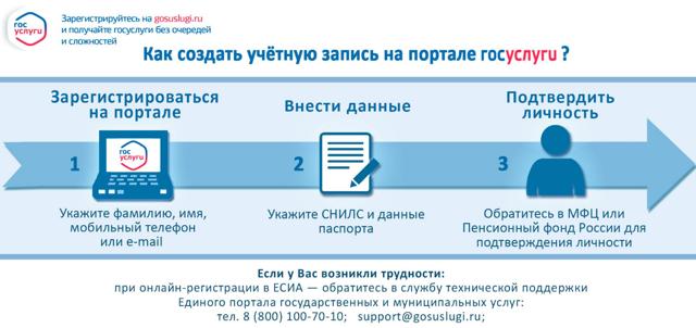 О подаче искового заявления в суд через Госуслуги: можно ли и как сделать онлайн