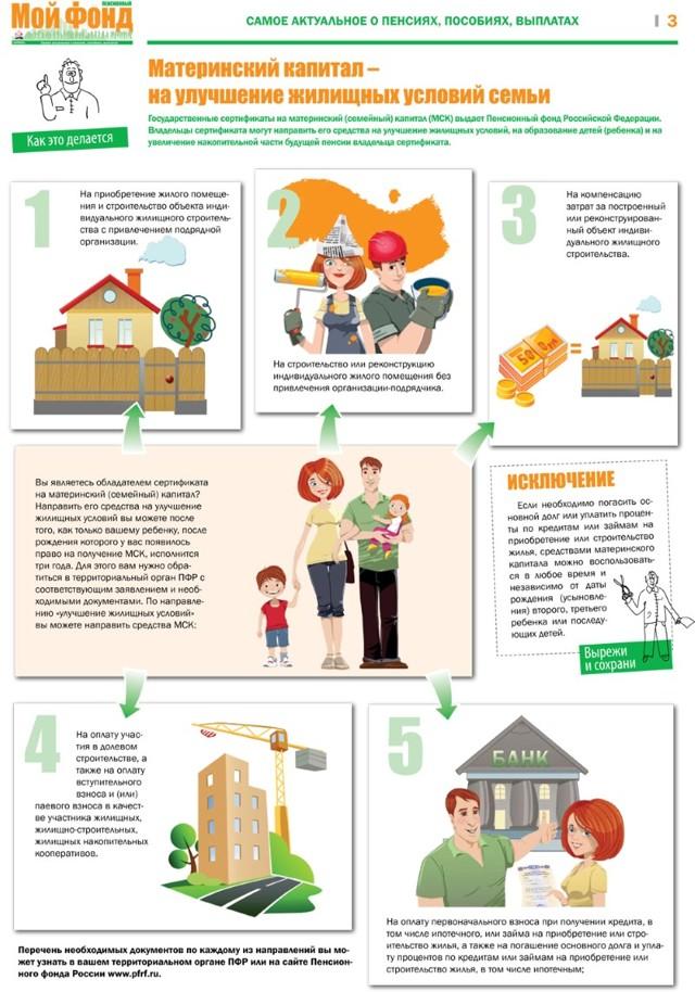 Об улучшении жилищных условий материнский капитал: как правильно использовать